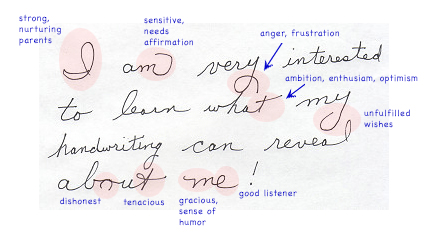 Handwriting Analyzed (example)